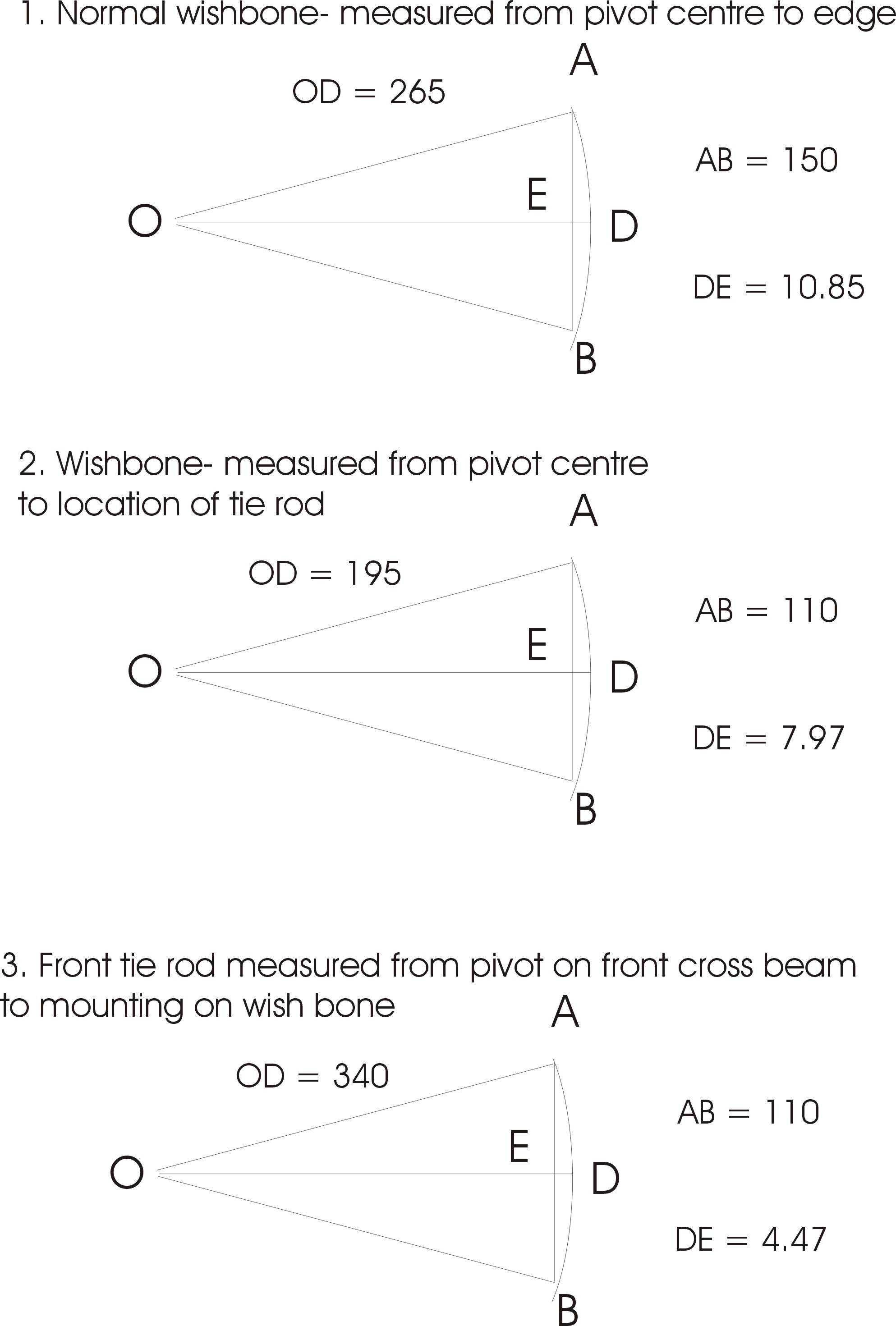 wishbone measurements and calcs.jpg