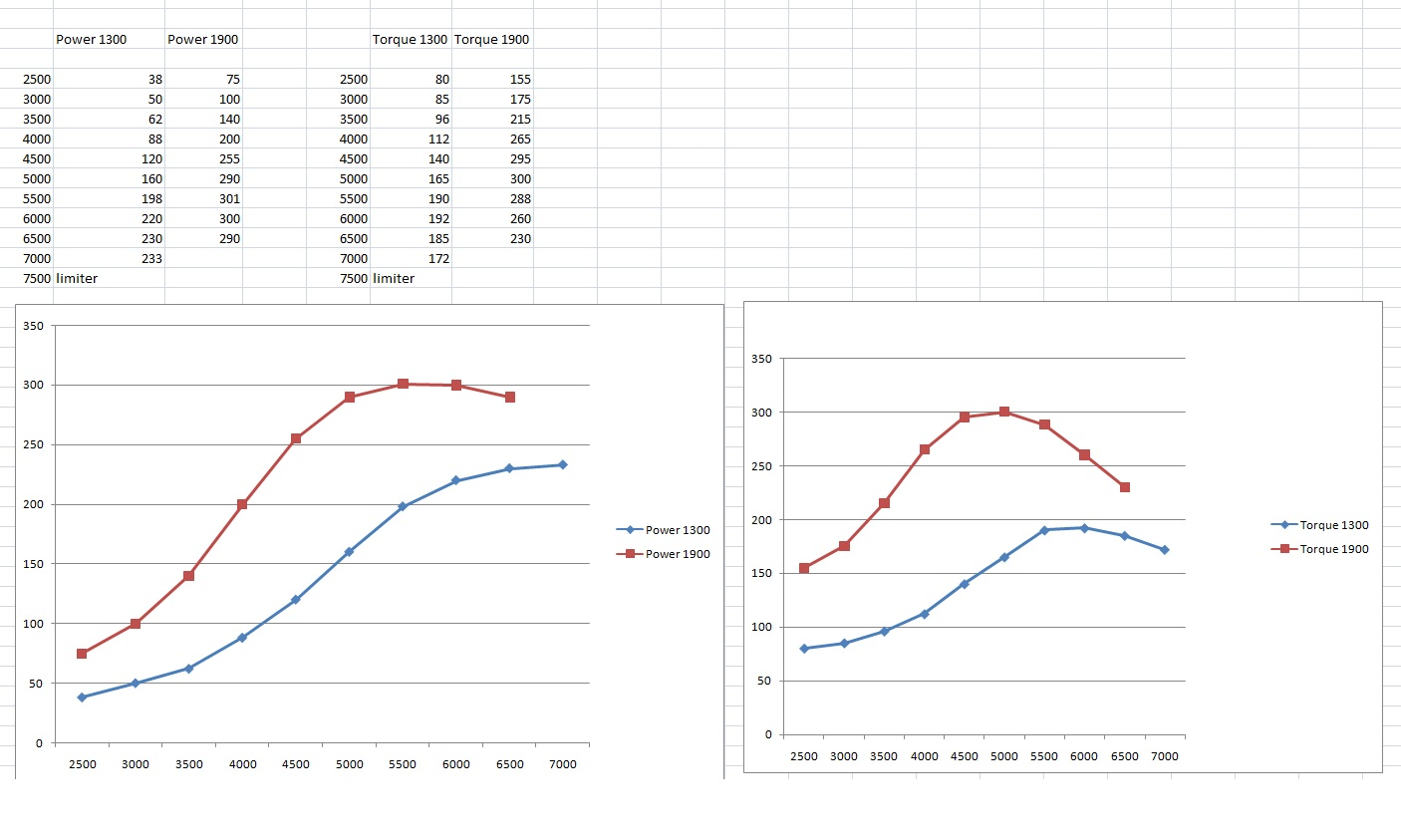 excel 1900 vs 1300 comparison.jpg