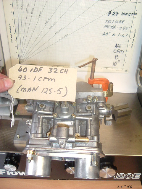 IDF flowtest-bolt on a 40 IDF and the constraint of on the airstream shows up markedly.jpg